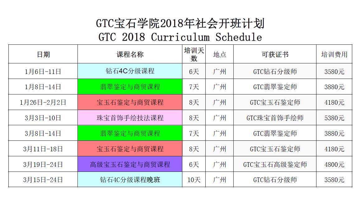 GTC宝石学院2018年社会开班计划
