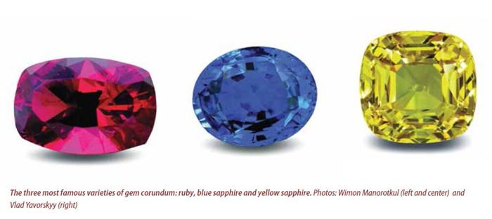 红宝石和蓝宝石的评级工具