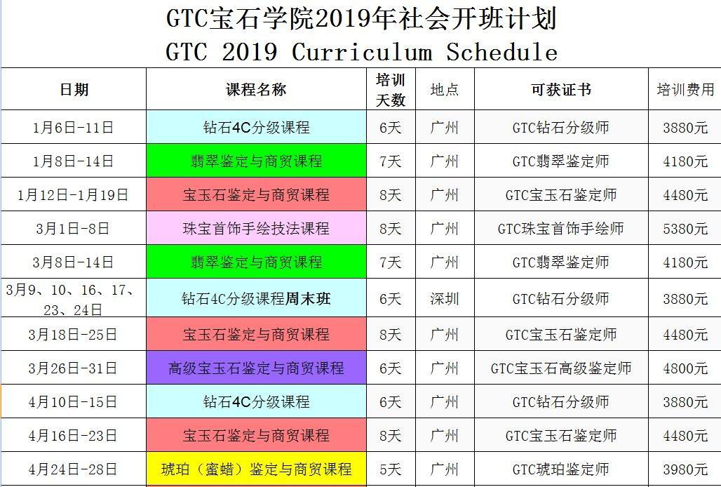 GTC宝石学院2019年社会开班计划
